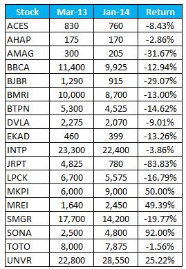 Stock_List