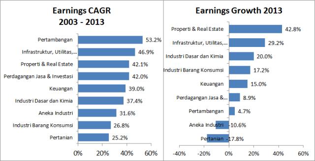 Earnings_CAGR