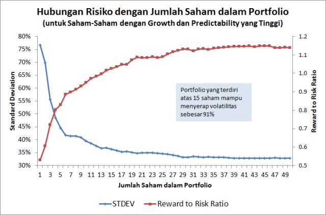 Pred_Stocks